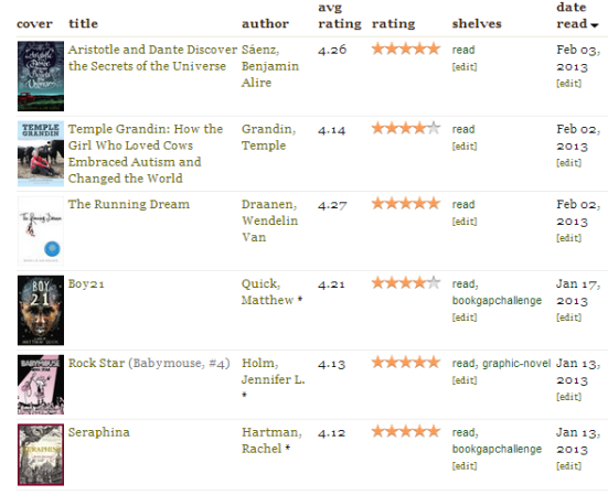 goodreads list Feb 4